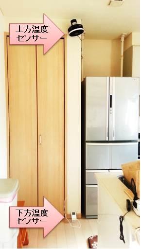 サーキュレーターの暖房効率アップ効果の測定センサー位置