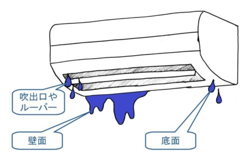 ドレンホースが詰まった場合のエアコンからの水漏れ場所