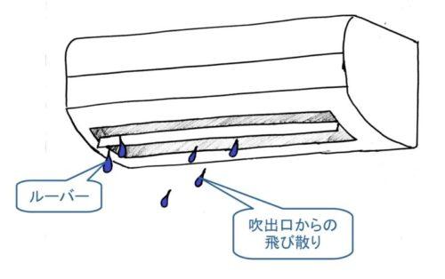 エアコンから水が飛んできた場合の原因と対処法
