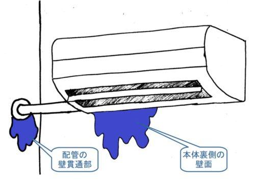 雨漏りが原因のエアコン水漏れ部位