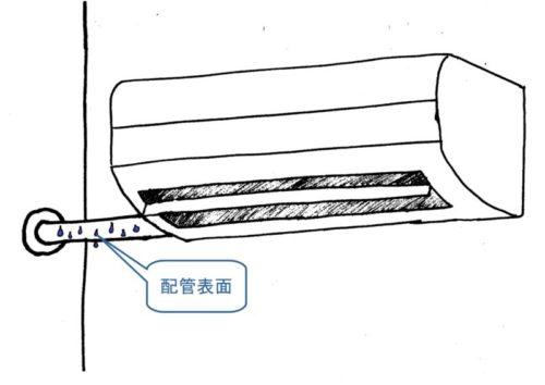 エアコン配管表面についた水が出てくる