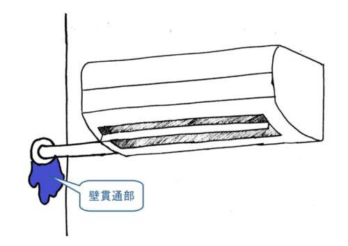 エアコン壁貫通部からの水漏れは雨漏り
