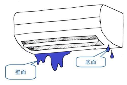 雨水の侵入によってエアコンから水が出てきた場合の症状