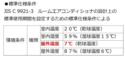 エアコン暖房の効きが悪い原因は外気温が低いこと