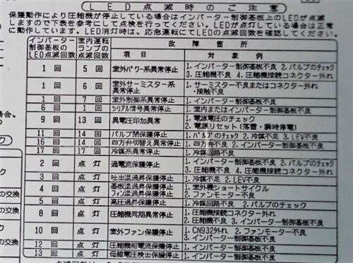 三菱電機(霧ヶ峰)のエラーコード表